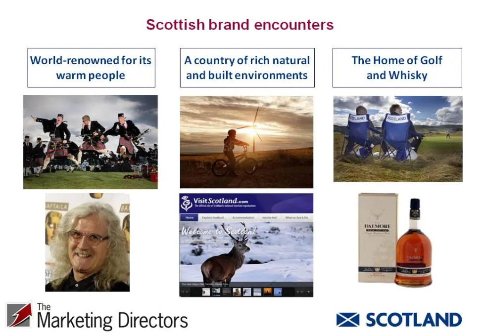 Scottish Brand Encounters - Scotland the brand