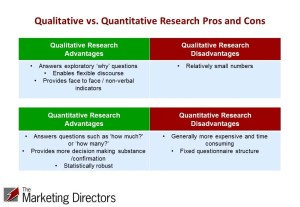 quantitative vs. qualitative research