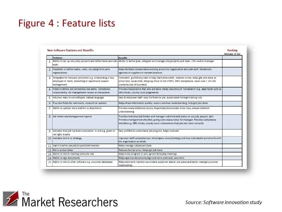 Feature lists for qualitative-quantitative research
