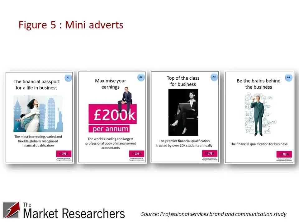 Mini advertising stimuli