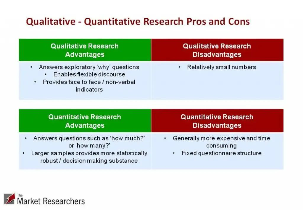 quantitative pros and cons