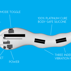 How A Vaporizer Works Diagram 3 Phase Wiring For Dummies Crowdfunded Open Source Vibrating Dildo Seems Like