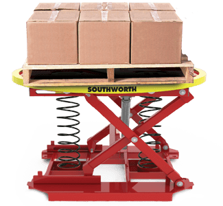 PalletPal 360 Spring Actuated Loader