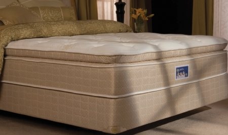 Pillowtop Mattress Sets