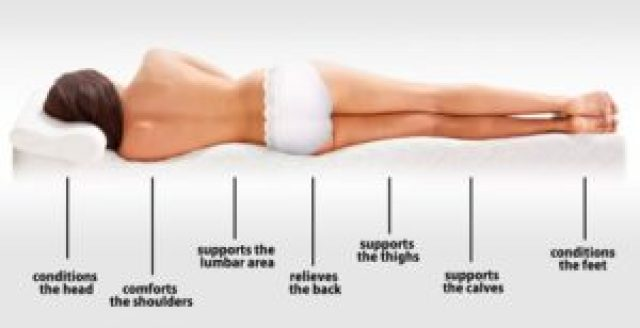 MEmory foam supports your back