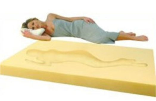 The body imprint is normal and helped the memory foam cushion your body
