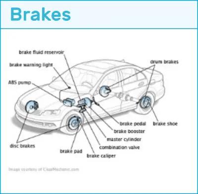 How To Learn Auto Mechanics Online