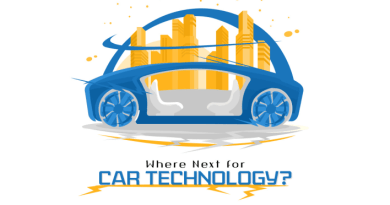 Where next for car technology infographic