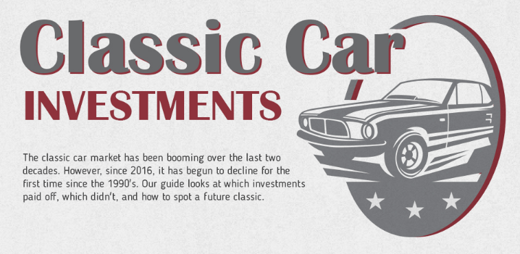 Classic Car Investments Title
