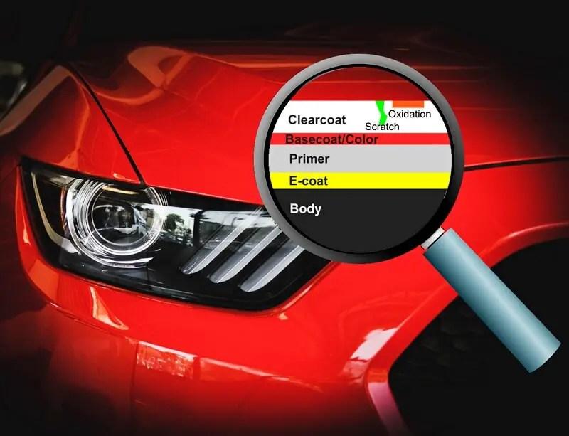 Different car paint coatings