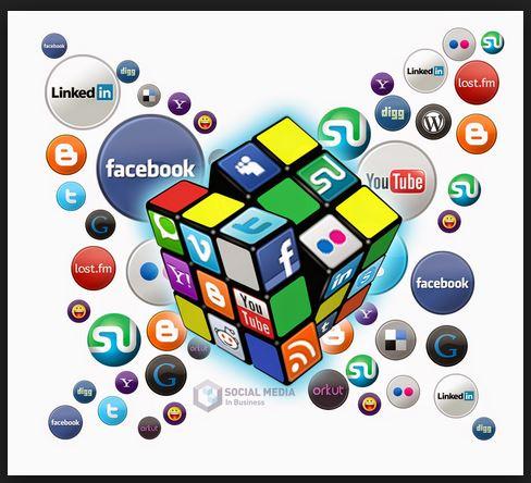 digital media marketing, social media