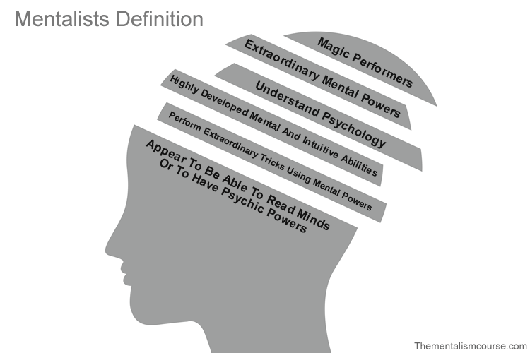 Mentalists definition
