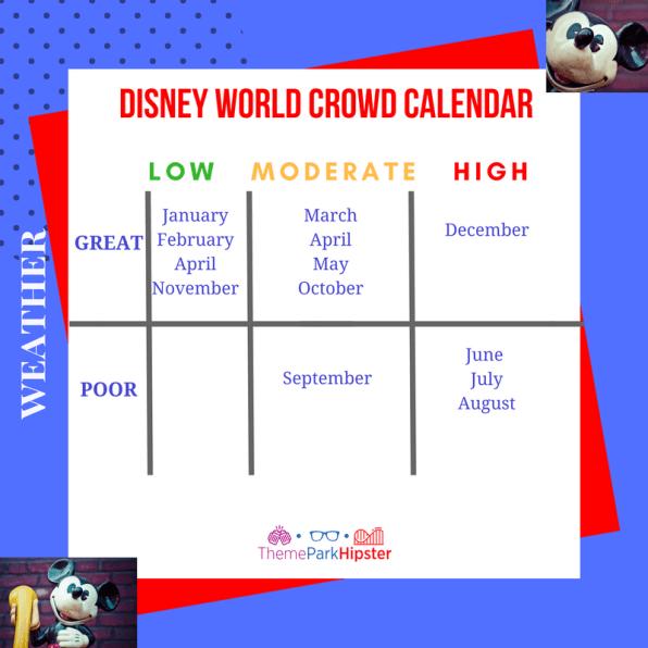 Disney crowd calendar. Best time to go to Disney World.