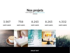 Diapositives créatives présentations Powerpoint