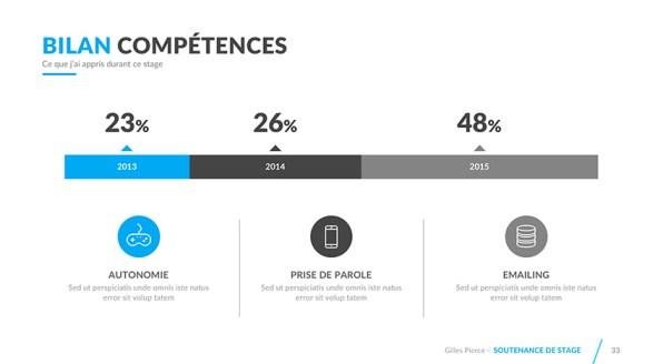 competences_soutenance