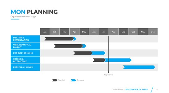 planning_soutenance