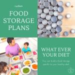 DIY recipe based food storage plan