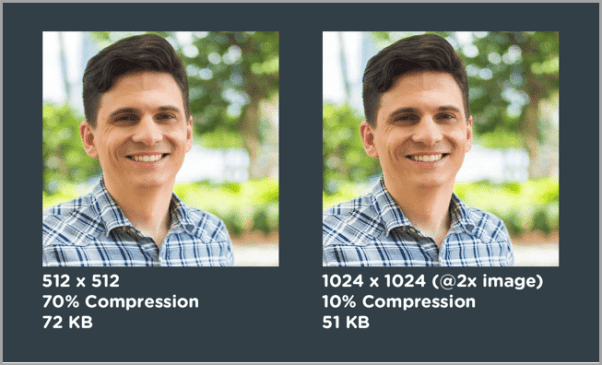 Optimize your image