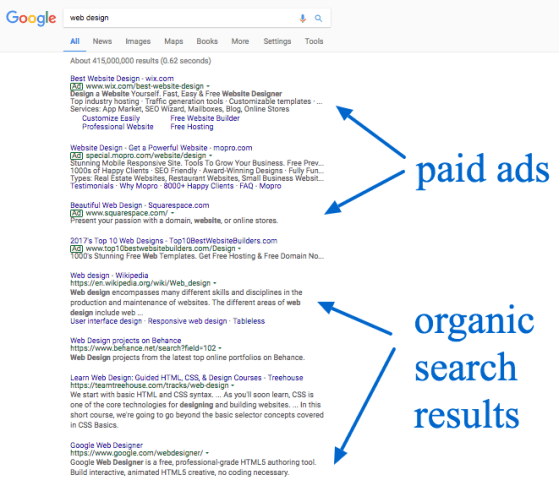 SEO & PPC - Google Search Results