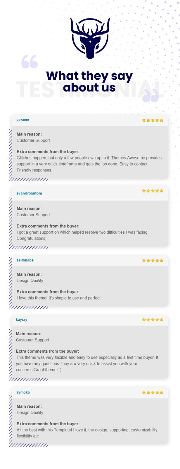 Testimonial Awesome Pro - Testimonial Plugin WordPress Slider - 5