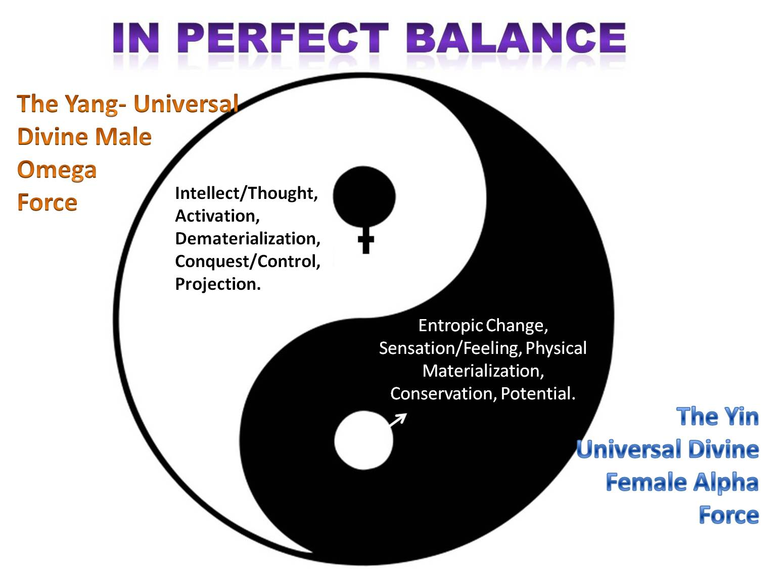 Masculine Feminine Energy And Duality Citizen Of Earth