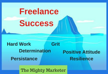Do you have the freelance success mindset?