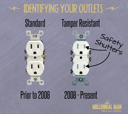 Babyproof Electrical Outlets