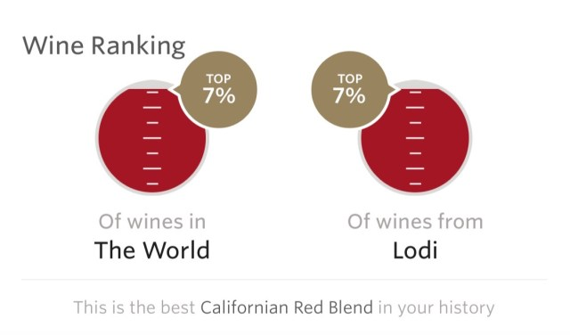 Vivino Rankings