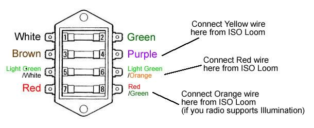 austin mini wiring diagram 2 phase transformer fuse box onlinemini