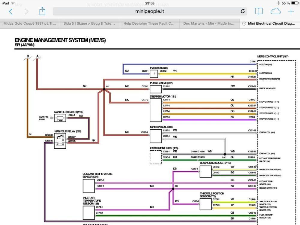 medium resolution of rover mini spi wiring diagram my wiring diagram 1995 seadoo spi wiring diagram rover mini spi