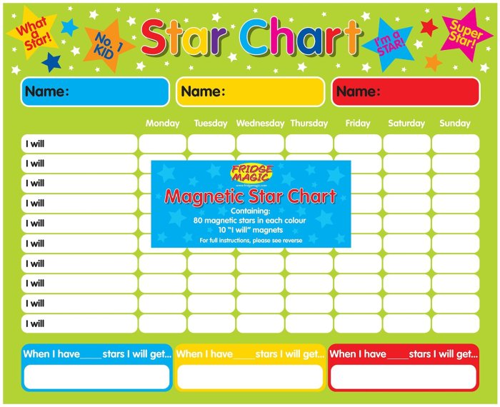 Sticker Chart for Rewards - Toddler Bed Time