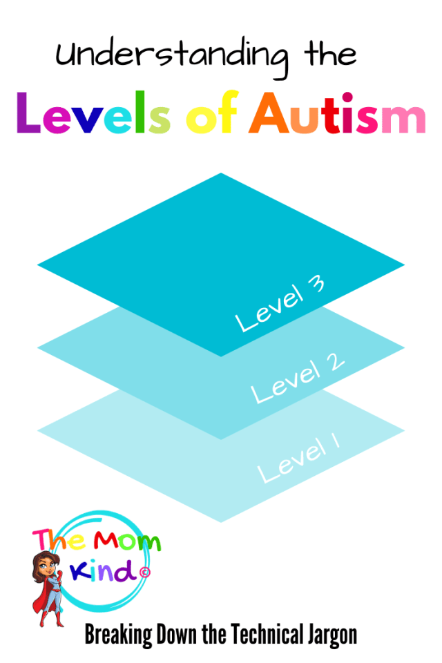 Learn about the three levels of autism with this easy to understand guide. Understanding repetitive behaviors and social communication levels. #autism #asd #autismparenting #levelsofautism