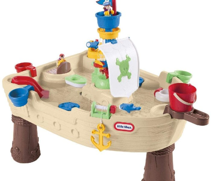 Fun Water Tables with 4-Star Ratings or Higher- Toddler/Preschool