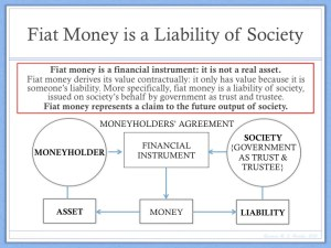 Fiat money liability of society