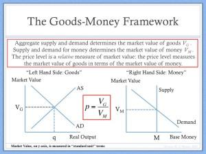 Goods Money Framework