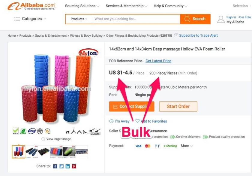 Order products in bulk and sell them online for residual income