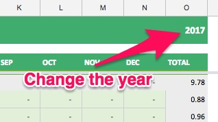 Change the year on your newly created tab