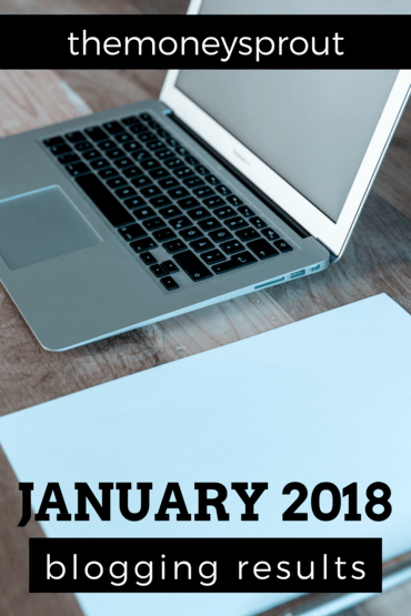 January Blog Results