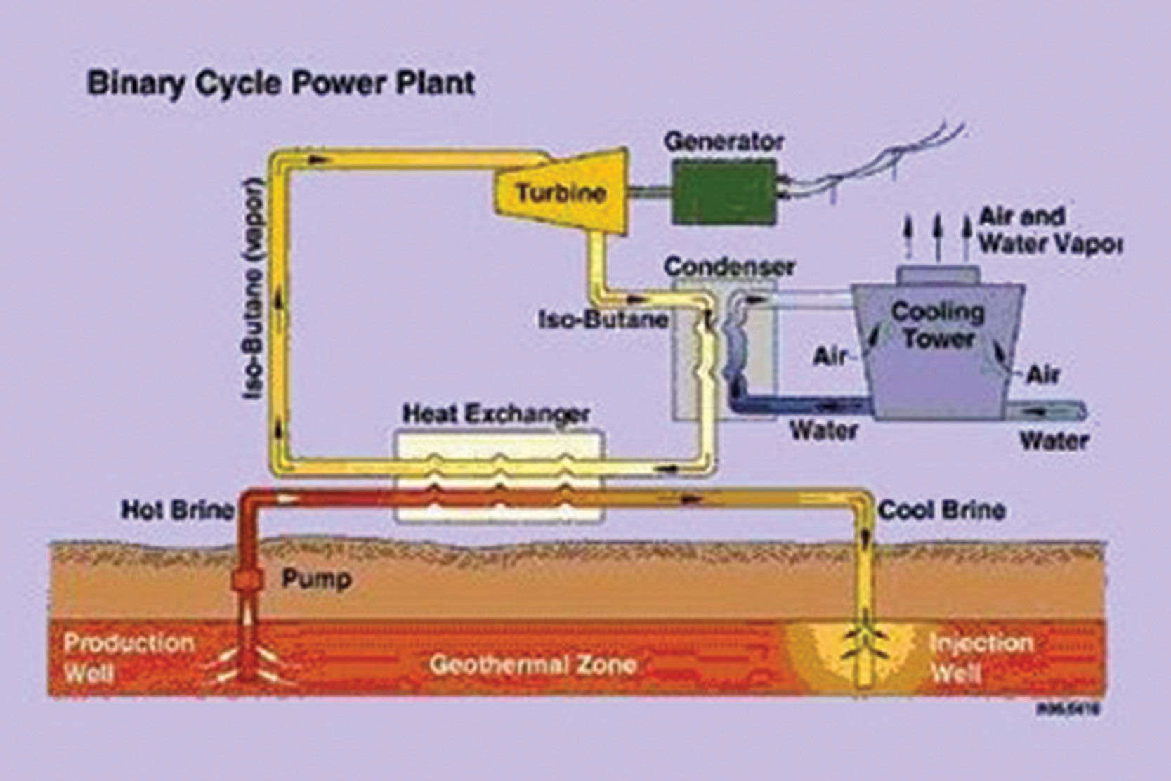 hight resolution of binary cycle gtpower plant binary cycle plant designed for