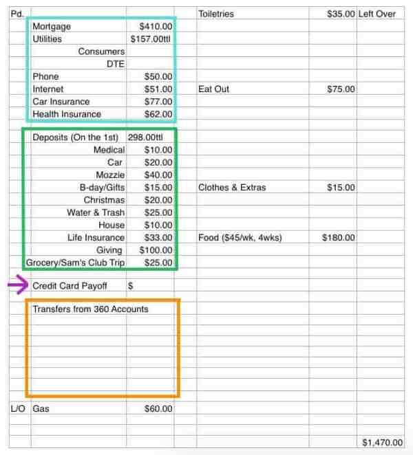 the simple way we track our spending on a tight budget