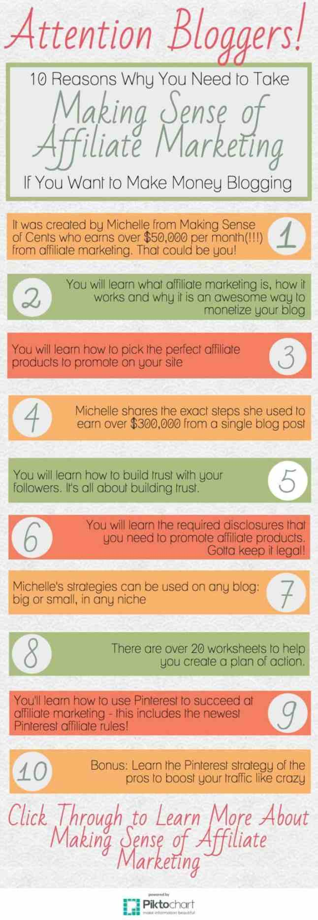 Make money blogging! All bloggers should take this course. Making Sense of Affiliate Marketing.