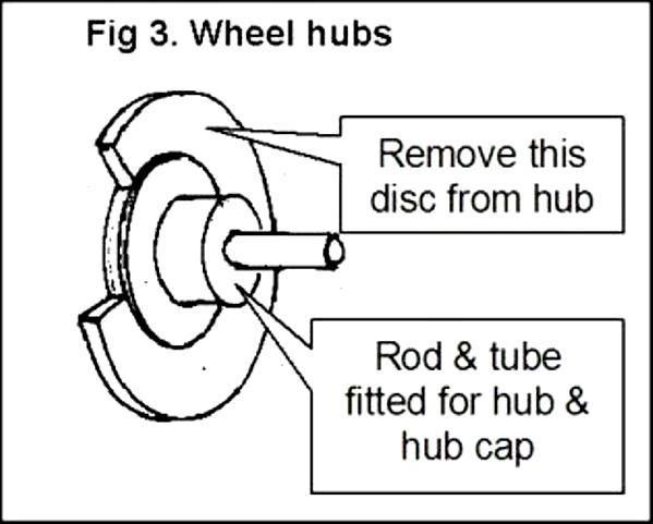 Re-spoking wire wheels