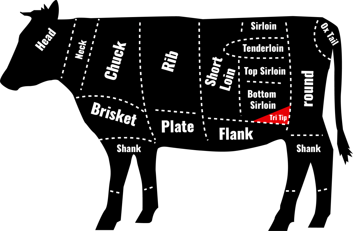 diagram of cow highlighting location of tri tip