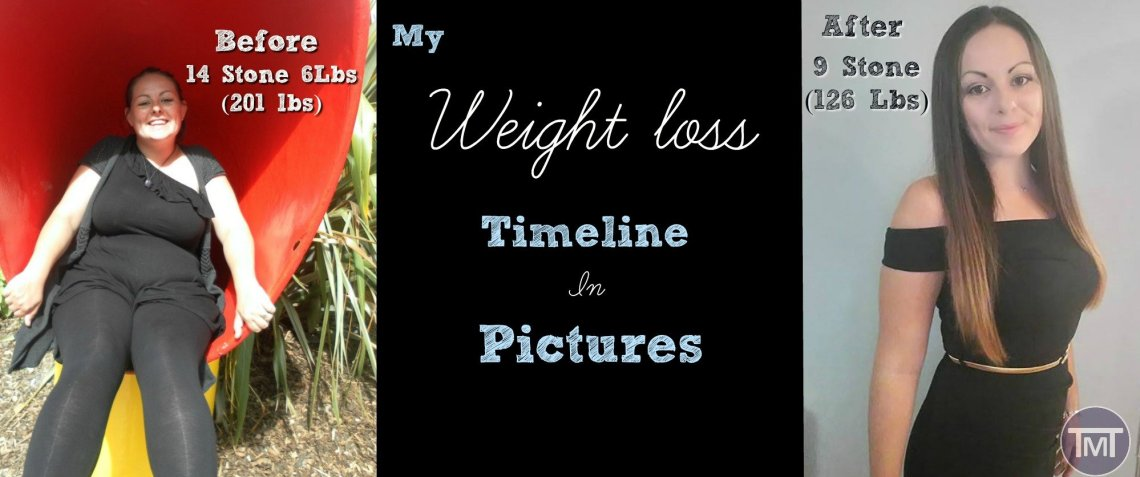 Weight loss solutions gainesville fl reviews picture 9