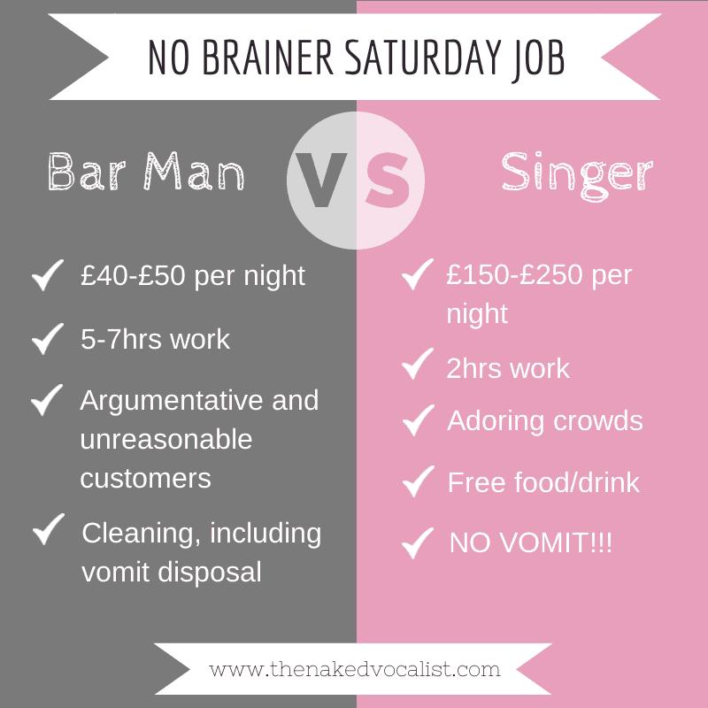 No Brainer Saturday Job