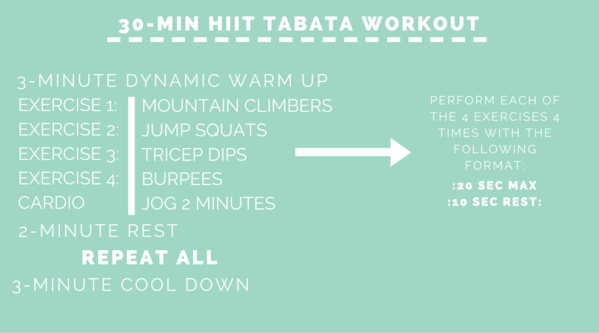 At Home Workouts for Moms