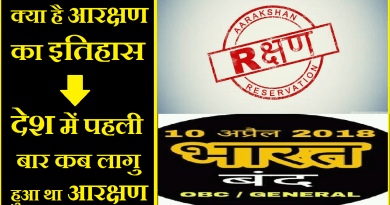 aarakshan ka itihas | what is reservation