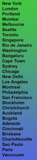 The 30 cities that have visited TNOC most often.