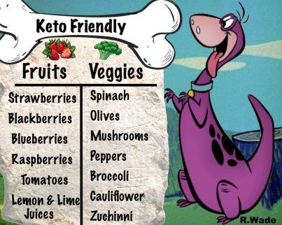 "Veggies include ""Spinach, olives mushrooms, peppers, broccoli, cauliflower, & zuchinni."" Dino stands next to the chart."