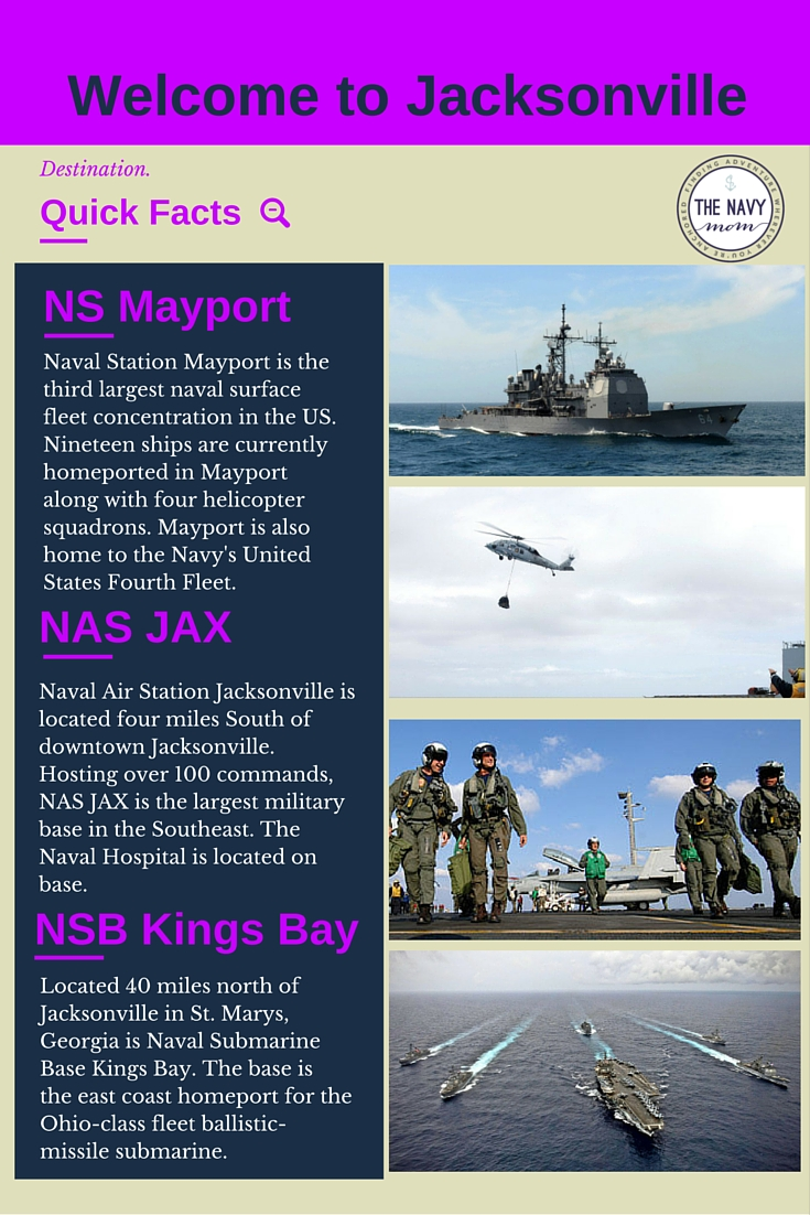TheNavyMom.com's Welcome to Jacksonville, Florida Quick Facts for NS Mayport, NAS JaX and NSB Kings Bay